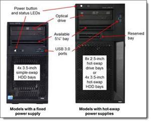 x3100 TWR/E3-1220v3/1x8GB/1TB/DVD/300W