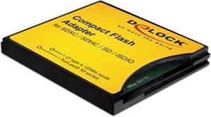 DeLock Adapter CF II pre SD/SDHC/SDXC/MMC